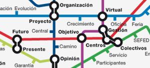Imagen gráfica para la Feria Internacional de Empresas Simuladas